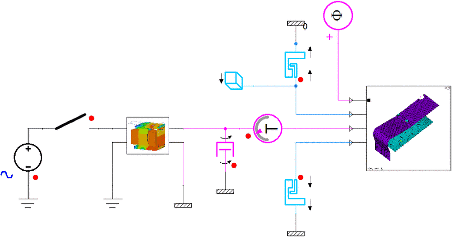 Systemsimulation in Simplorer